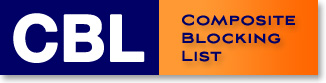 The CBL - Composite Blocking List